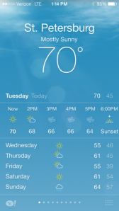 1-21-2014 today's weather