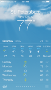 today's weather in St Pete 1-11-2014